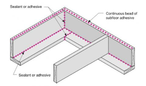 Seal the sill plate to the rim joist with caulk