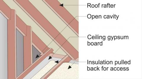 Balloon-framed walls have no top plate to prevent air flow into wall ...