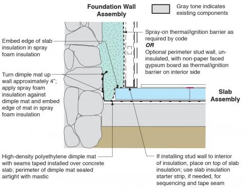 Spray foam extends down the foundation wall to the slab, which has been retrofitted by adding dimple plastic drainage mat and, rigid foam insulation