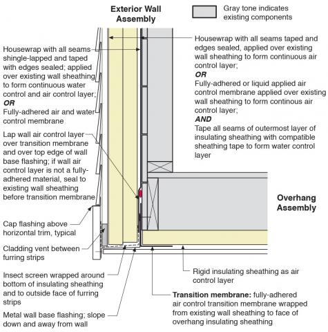 Adding air sealing and rigid foam insulation at the wall - Adding rigid insulation to exterior walls ...