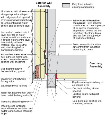 Retrofit of cantilevered wall with beam showing details at the outside corner for installing air sealing and rigid foam insulation plus water control membrane in the wall and overhanging floor