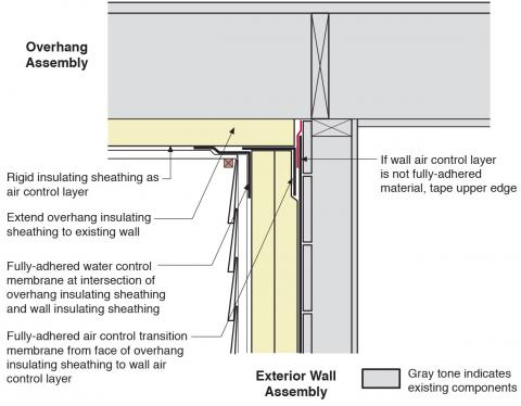 Retrofit of cantilevered wall showing details at the inside corner for installing air sealing and rigid foam insulation in the wall and overhanging floor