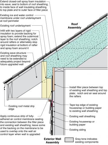 Curtain Panels For Window Closer To A Corner