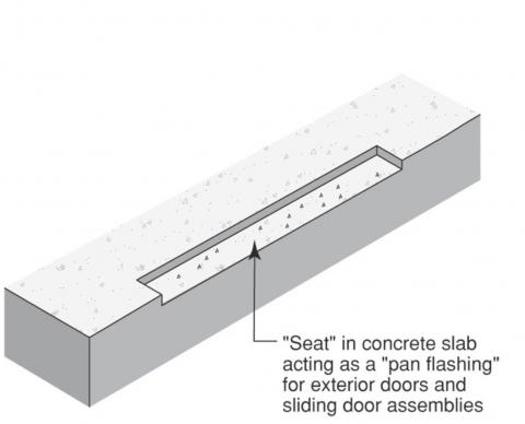Concrete slab pan flashing for doors