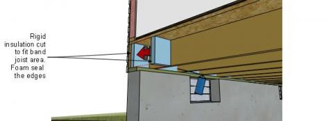 Band joist insulation and air sealing