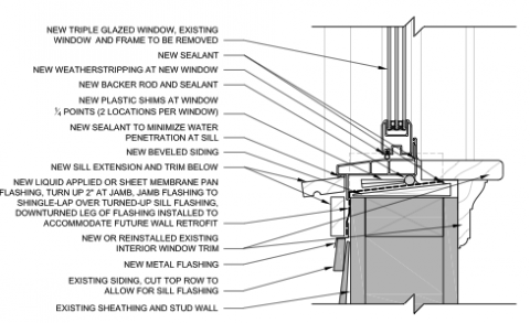 Example Sill Detail For Window Replacement Without Siding