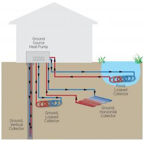 Geothermal Heat Pumps | Building America Solution CenterBuilding America Solution Center - Pacific Northwest National Laboratory