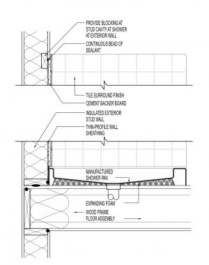Air sealing behind shower with thin-profile sheathing
