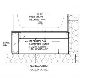 Air sealing at corner vertical bathtub chase