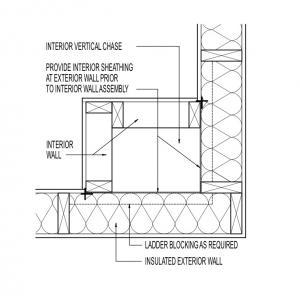 Air sealing at corner vertical chase