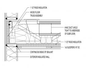 Inset band joist at wood floor truss building america solution inset band joist at wood floor truss sciox Choice Image