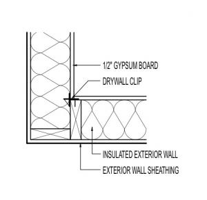 2 Stud Corner With Drywall Clips Building America