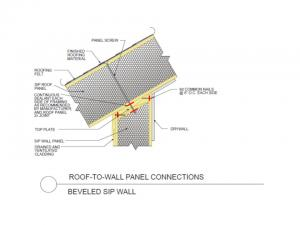 Connection Of A Sip Roof Panel To A Beveled Sip Wall Panel