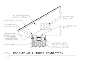Connection of roof truss to wall panel | Building America Solution Center