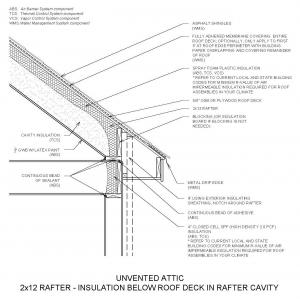 2x12 Rafter Insulation Below Roof Deck In Rafter Cavity