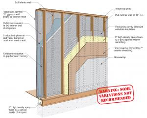 Double Stud Wall With Spray Foam And Cellulose Insulation