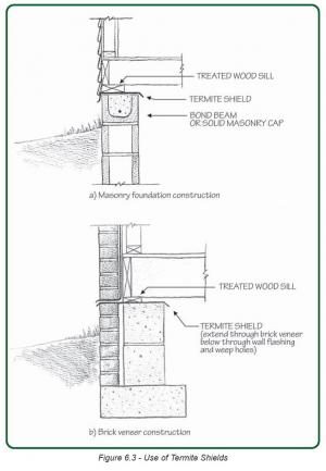 Install termite shields and use solid concrete or filled concrete install termite shields and use solid concrete or filled concrete block for the top of foundation walls to deter termites and other pests ccuart Image collections