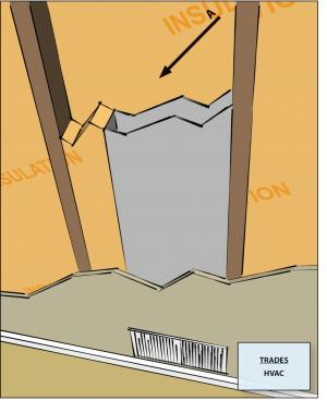 HVAC ducts, cavities used as ducts, and combustion inlets and outlets may pass perpendicularly through exterior walls but shall not be run within exterior walls unless at least R-6 continuous insulation is provided on exterior side of the cavity