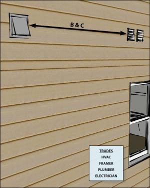 Ventilation Air Inlet Locations | Building America Solution