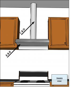 Kitchens Should Be Equipped With An Exhaust Fan That Vents Directly Outdoors