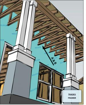 Install a rigid air barrier to separate the porch attic from the conditioned space.