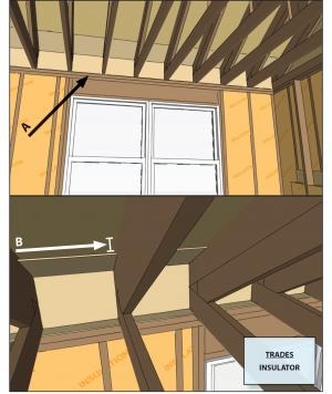 Install a continuous air barrier below or above ceiling insulation and install wind baffles.