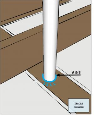 Air seal around all plumbing and piping installed through walls, ceilings, and flooring to keep conditioned air from leaking into unconditioned space.