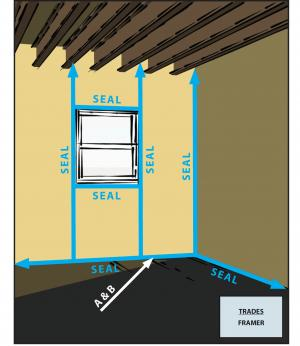 All seams between structural insulated panels (SIPs) foamed and/or taped per manufacturer's instructions