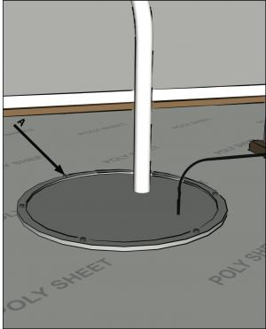 Sump pump covers mechanically attached with full gasket seal or equivalent