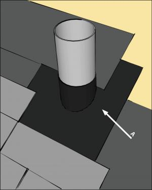 Self-sealing bituminous membrane or equivalent at all valleys and roof deck penetrations