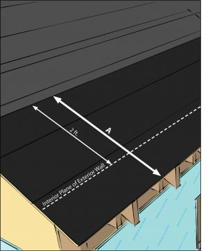 In 2009 IECC CZ 5 and higher, install self-sealing bituminous membrane or equivalent over sheathing at eaves from the edge of the roof line to > 2 ft. up roof deck from the interior plane of the exterior wall.