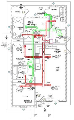 HVAC Duct Layout on supply and return duct for hvac design