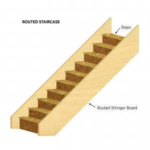 Prefabricated Routed Stringer Staircase Building America