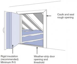 Air Seal The Attic Kneewall Door Opening With Weather