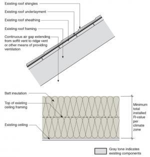 Vent Thermal Insulator