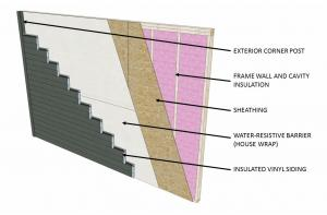 Key elements of a wall system clad with insulated vinyl siding