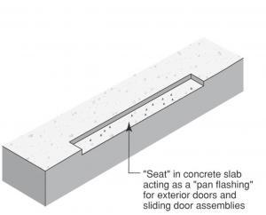 Concrete Slab Pan Flashing For Doors Building America